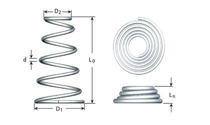 Dibujo técnico - Muelles de compresión cónicos