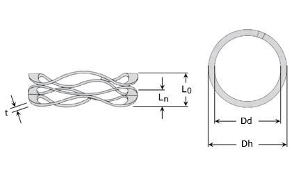 Dibujo técnico - Muelles de compresión ondulados