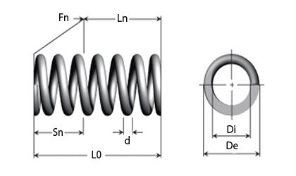 Esquema técnico - Muelles de compresión en alambre de piano, alambre electrogalvanizado o alambre de acero inoxidable